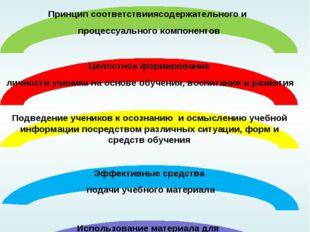 Принцип связи с ранее изученным Принцип соответствииясодержательного и процес