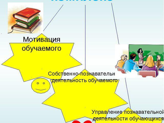 Учебно-методический комплекс Мотивация обучаемого Собственно-познавательная д...
