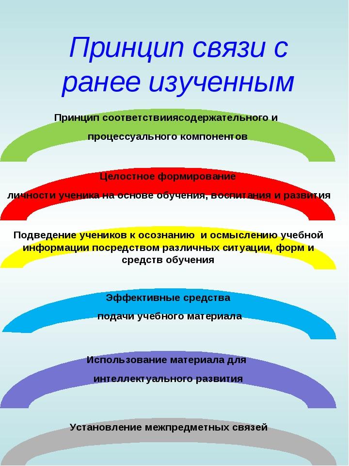 Принцип связи с ранее изученным Принцип соответствииясодержательного и процес...