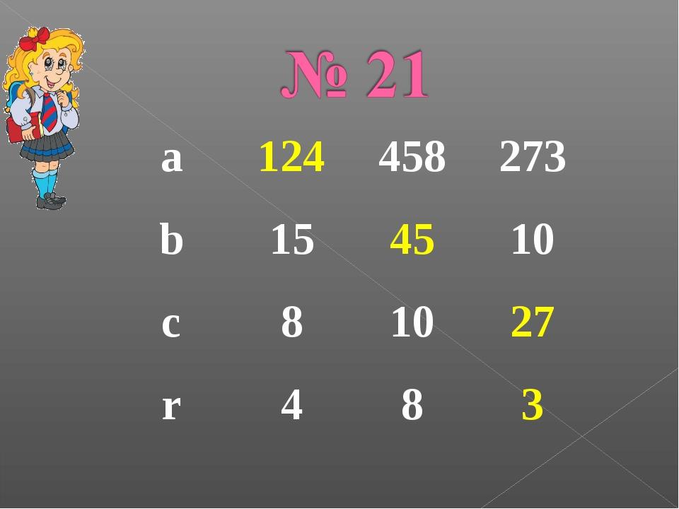 а124458273 b154510 c81027 r483
