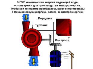 В ГЭС кинетическая энергия падающей воды используется для производства электр