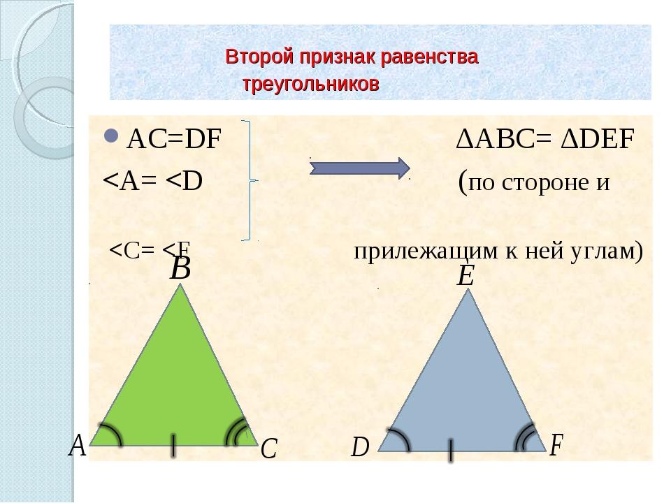 Второй признак равенства треугольников AC=DF ΔABC= ΔDEF
