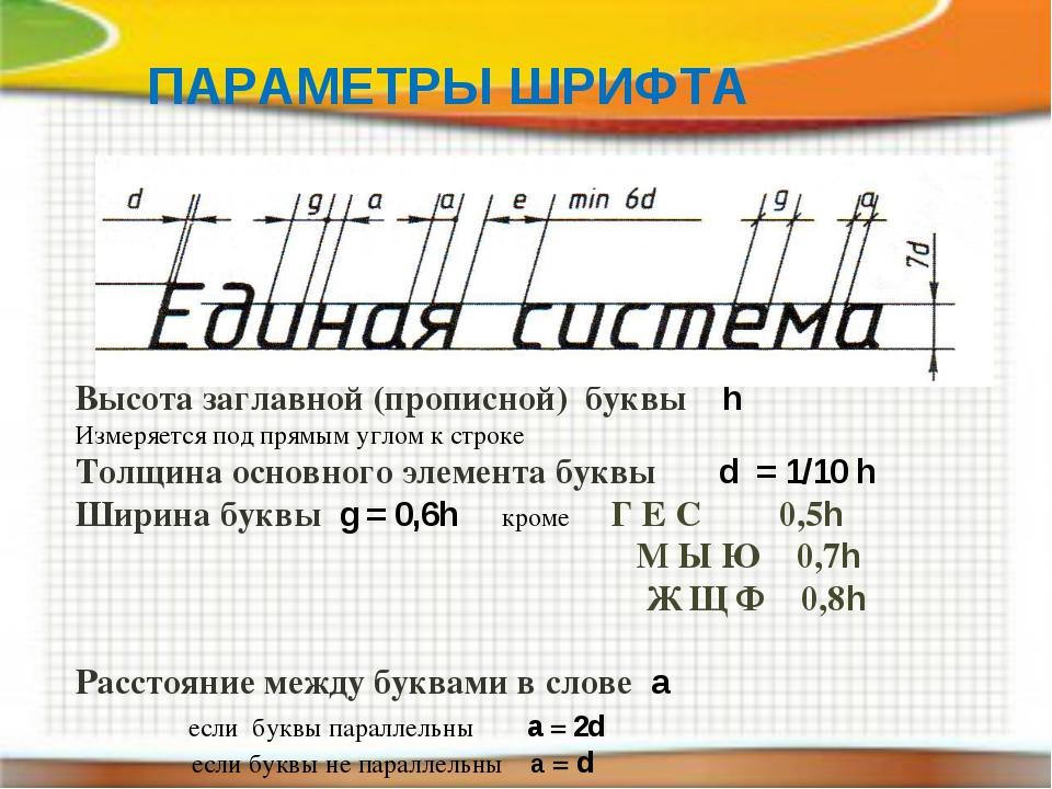 ПАРАМЕТРЫ ШРИФТА Высота заглавной (прописной) буквы h Измеряется под прямым у...