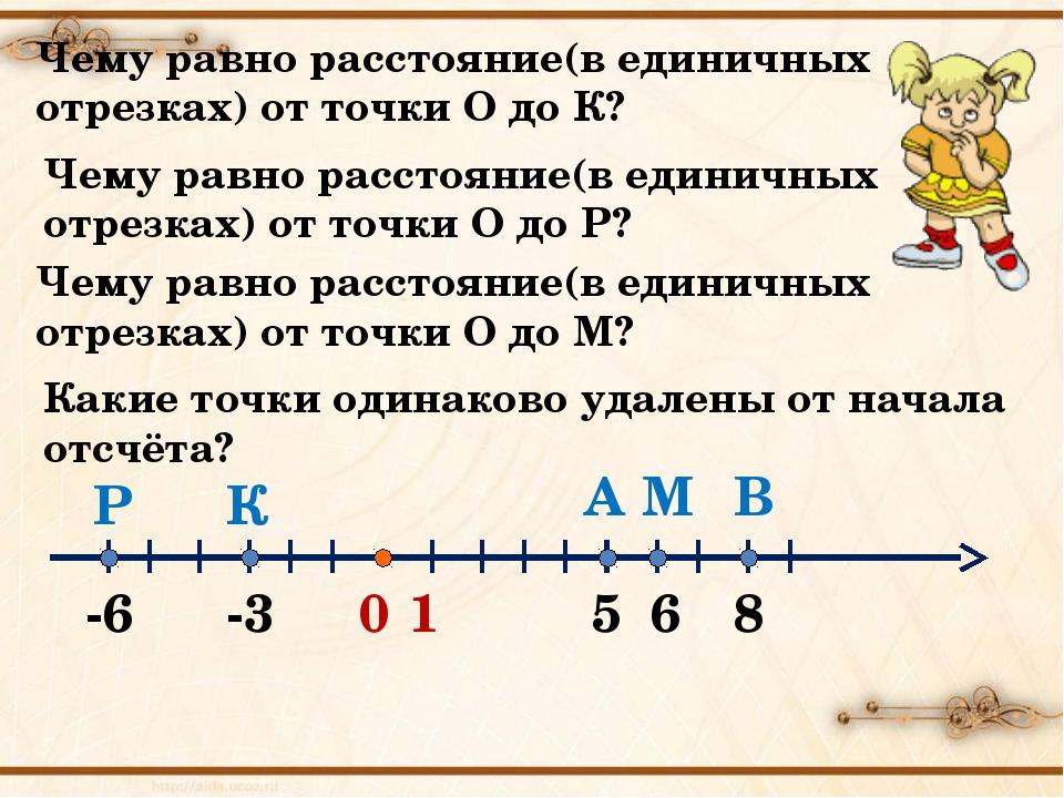 0 1 А -3 -6 6 В М К Р Чему равно расстояние(в единичных отрезках) от точки О...