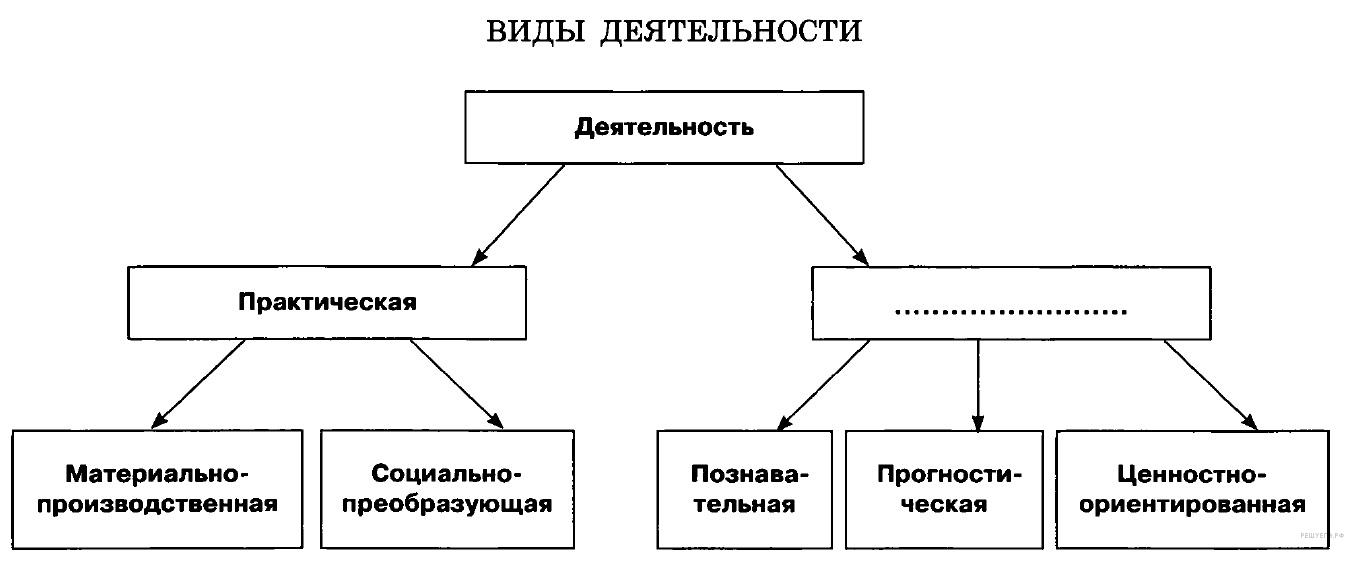 http://soc.xn--c1ada6bq3a2b.xn--p1ai/get_file?id=3035