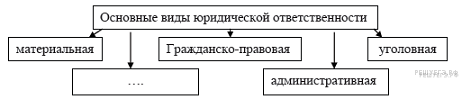 http://soc.reshuege.ru/get_file?id=15897