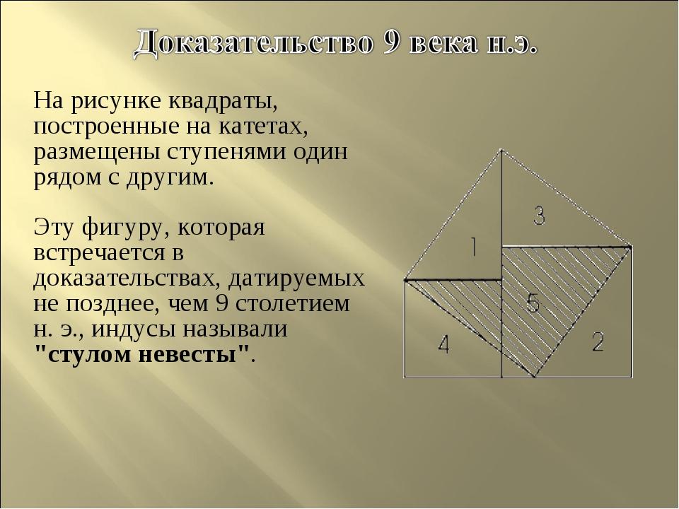 На рисунке квадраты, построенные на катетах, размещены ступенями один рядом с...