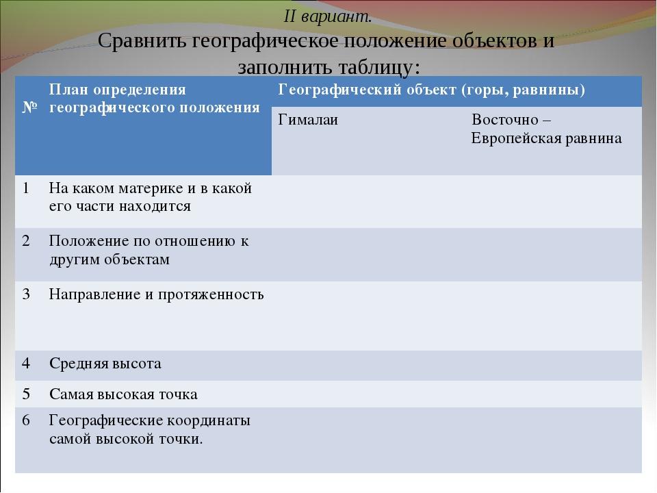 II вариант. Сравнить географическое положение объектов и заполнить таблицу:...