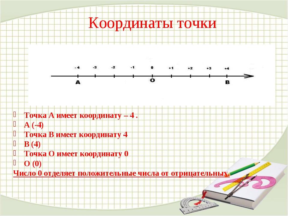 Координаты точки Точка А имеет координату – 4 . А (-4) Точка В имеет координа...