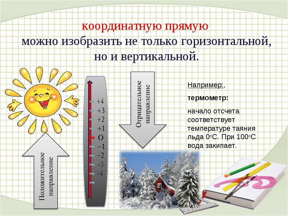 координатную прямую можно изобразить не только горизонтальной, но и вертикаль...