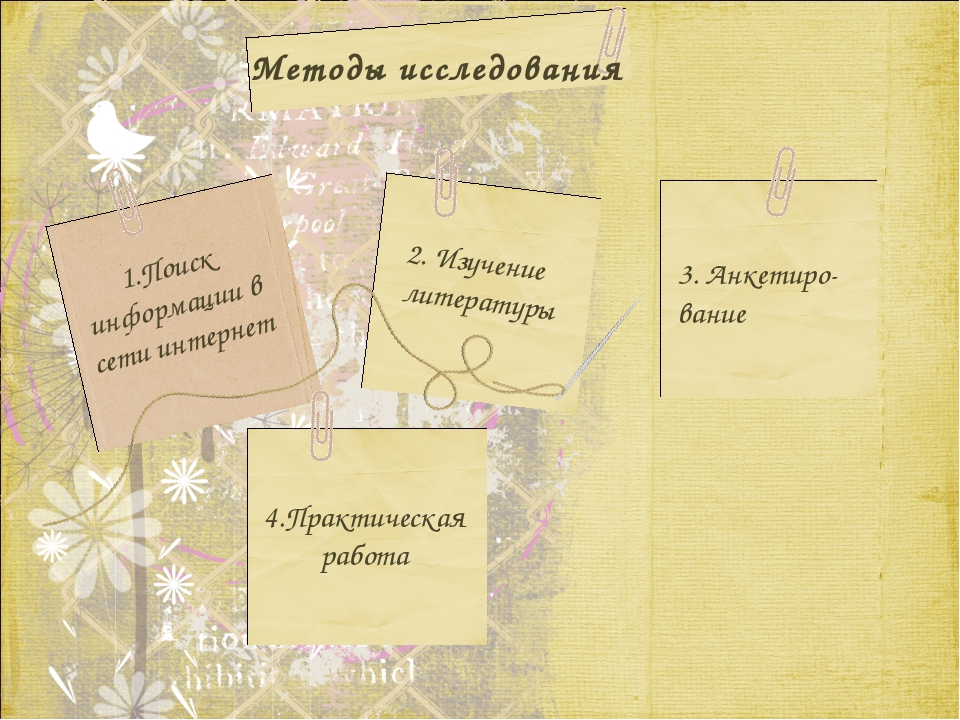 Методы исследования 1.Поиск информации в сети интернет 2. Изучение литературы...