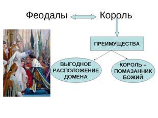 Феодалы Король ПРЕИМУЩЕСТВА ВЫГОДНОЕ РАСПОЛОЖЕНИЕ ДОМЕНА КОРОЛЬ – ПОМАЗАННИК