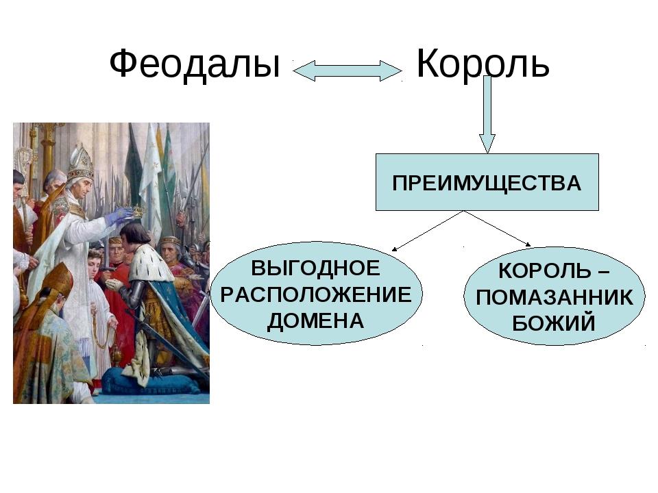 Феодалы Король ПРЕИМУЩЕСТВА ВЫГОДНОЕ РАСПОЛОЖЕНИЕ ДОМЕНА КОРОЛЬ – ПОМАЗАННИК...