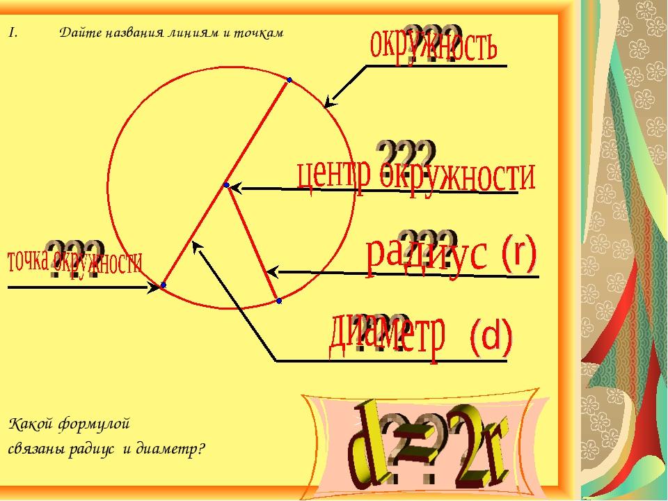 Дайте названия линиям и точкам Какой формулой связаны радиус и диаметр?