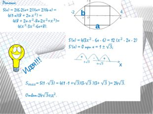 -2 4 a b х + + - Идея!!!