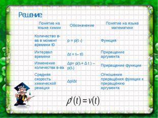 Решение: Понятие на языке химии Обозначение Понятие на языке математики Коли