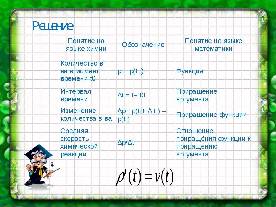 Решение: Понятие на языке химии Обозначение Понятие на языке математики Коли...