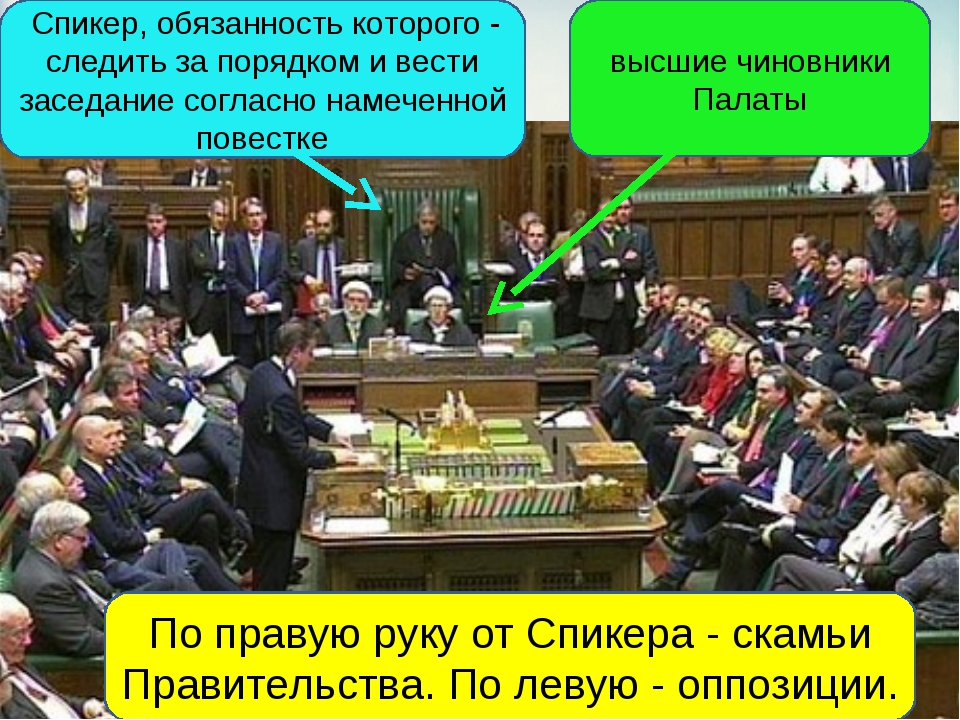 По правую руку от Спикера - скамьи Правительства. По левую - оппозиции. Спике...