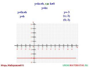 UROKIMATEMATIKI.RU Игорь Жаборовский © 2011 y=kx+b, где k≠0 1 2 3 4 5 6 0 7 8
