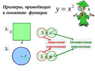 Примеры, приводящие к понятию функции 1. 2. Зависимая переменная Независимая