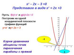 x2 – 2x – 3 =0 Представим в виде x2 = 2x +3 Пусть f(x)=x2 и g(x)=2x +3 Постро