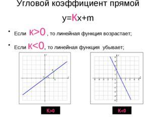 Угловой коэффициент прямой у=кх+m Если к>0 , то линейная функция возрастает;