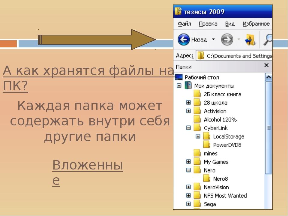 А как хранятся файлы на ПК? Каждая папка может содержать внутри себя другие п...
