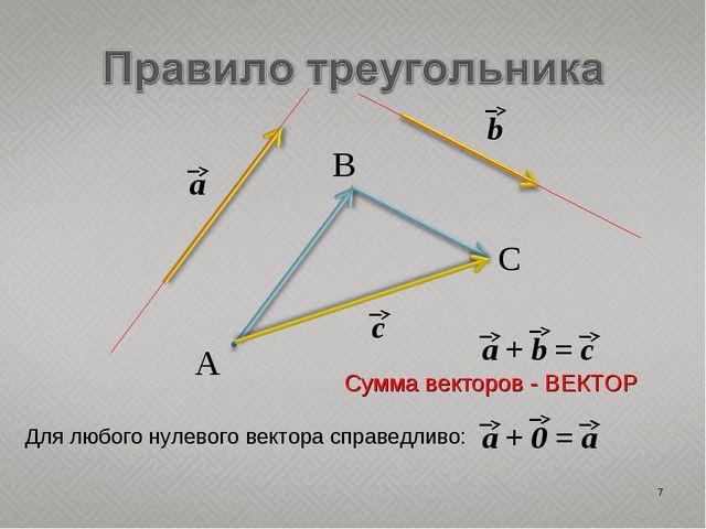 * A C B Сумма векторов - ВЕКТОР Для любого нулевого вектора справедливо: