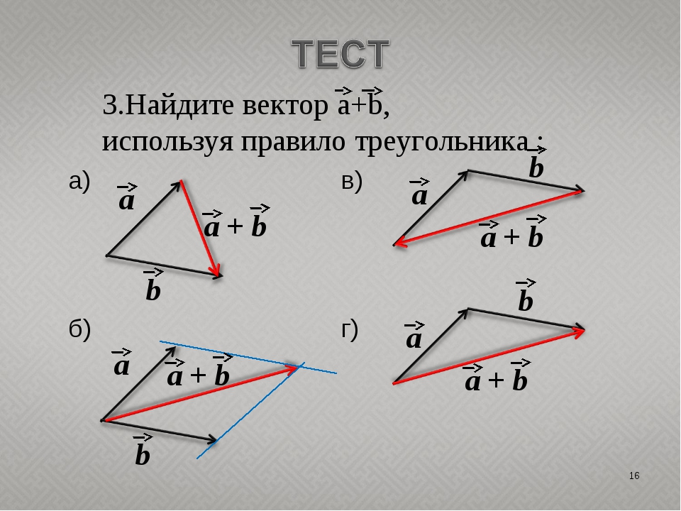 * 3.Найдите вектор a+b, используя правило треугольника : а) в) б) г)