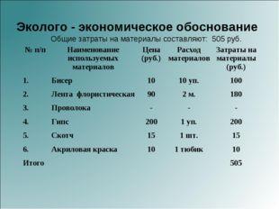 Эколого - экономическое обоснование Общие затраты на материалы составляют: 50