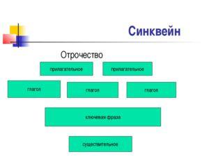 Синквейн Отрочество прилагательное прилагательное глагол глагол глагол ключев