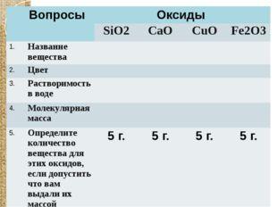 Вопросы Оксиды SiO2 CaO CuO Fe2O3 1. Название вещества 2. Цвет 3. Растворимо