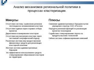 Анализ механизмов региональной политики в процессах кластеризации. Минусы Отс