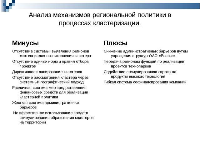 Анализ механизмов региональной политики в процессах кластеризации. Минусы Отс...