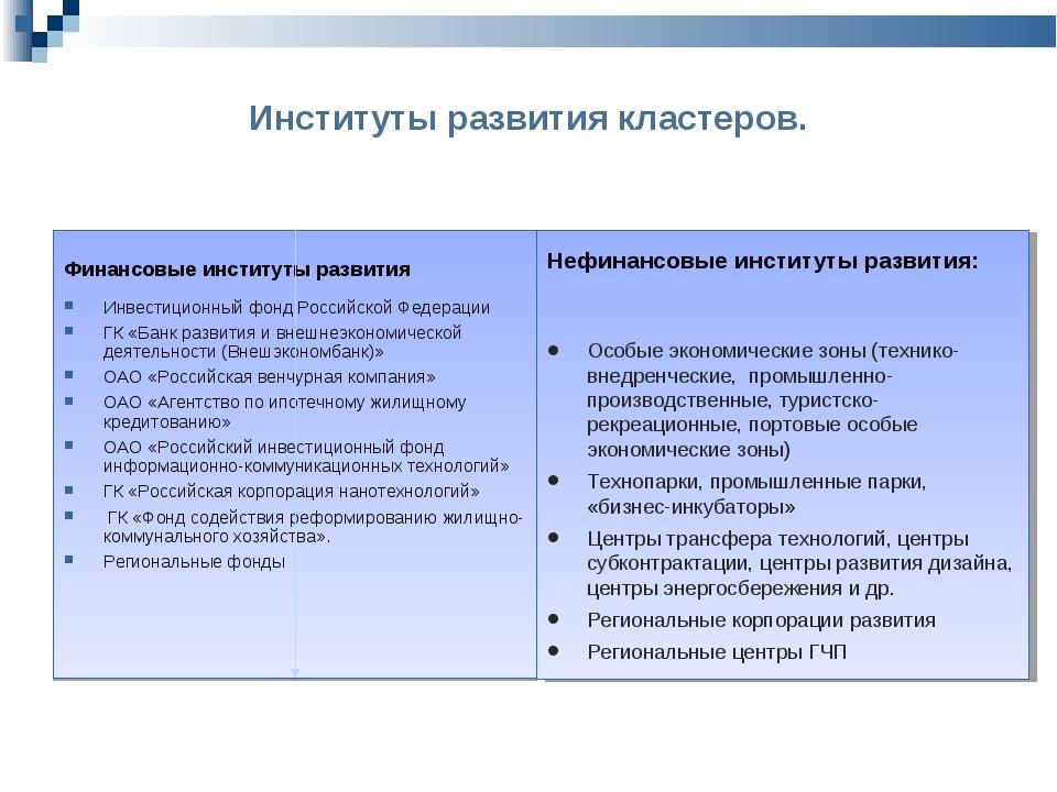 Институты развития кластеров. Финансовые институты развития Инвестицио...