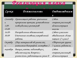 Реализация плана действий СрокиДеятельностьОтветственные Сентябрь 1.09-15.0