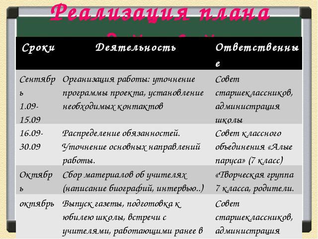 Реализация плана действий СрокиДеятельностьОтветственные Сентябрь 1.09-15.0...