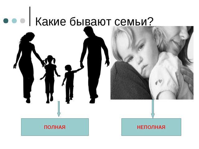Какие бывают семьи? ПОЛНАЯ НЕПОЛНАЯ