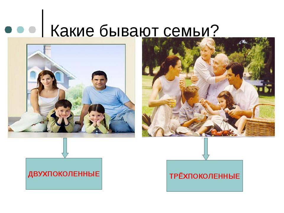 Какие бывают семьи? ДВУХПОКОЛЕННЫЕ ТРЁХПОКОЛЕННЫЕ