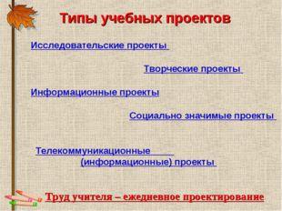 Типы учебных проектов Исследовательские проекты Творческие проекты Информацио