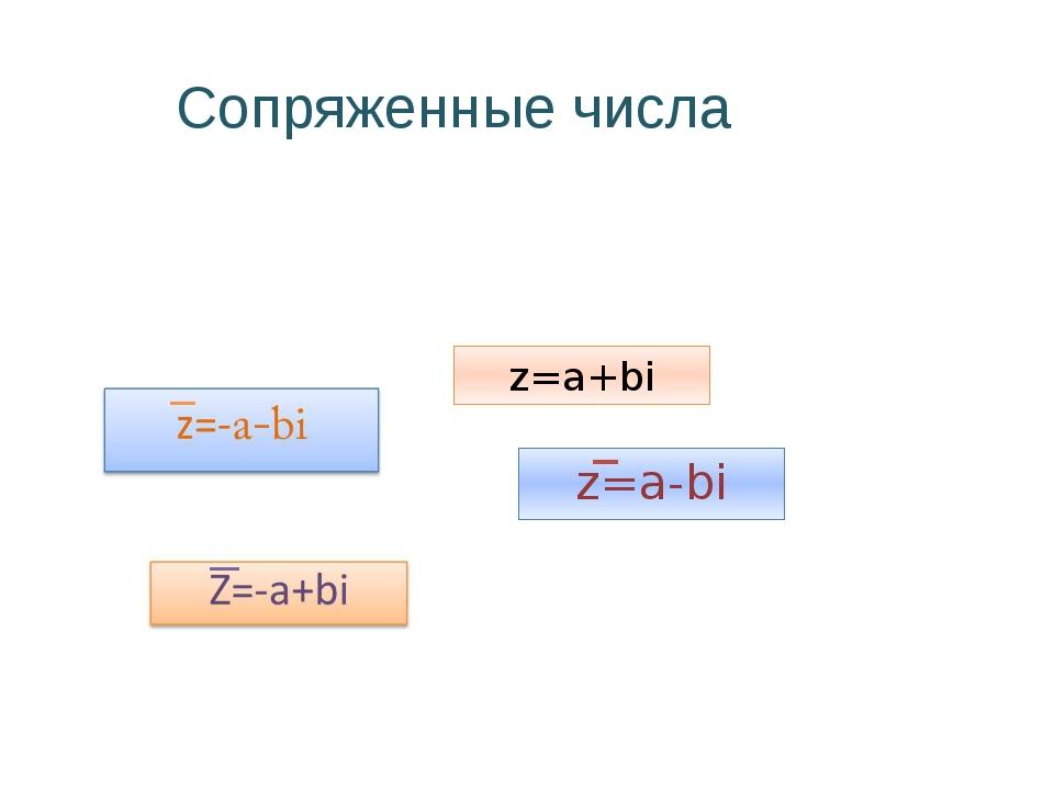 z=a+bi z=a-bi Сопряженные числа