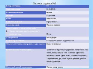 Паспорт родника №3 Номер источника №3 Дата заполнения 26.06.2013г. Название и