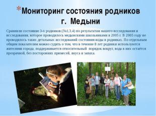 Мониторинг состояния родников г. Медыни Сравнили состояние 3-х родников (№1,3