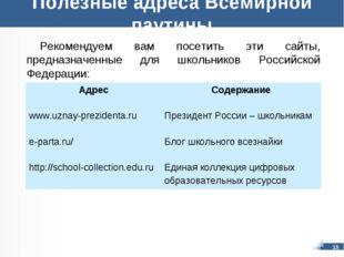 Полезные адреса Всемирной паутины Рекомендуем вам посетить эти сайты, предназ