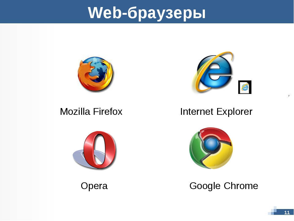 Mozilla Firefox Internet Explorer Opera Google Chrome Web-браузеры 11