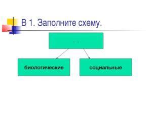 В 1. Заполните схему. ….. биологические социальные