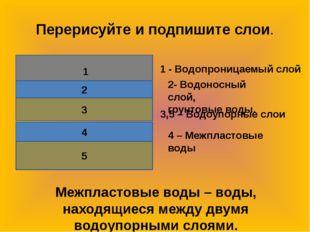 Перерисуйте и подпишите слои. 11111 2 3 4 5 1 1 - Водопроницаемый слой 2- Вод