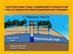 Грунтовые воды- воды, содержащиеся в водоносном слое, не прикрытом сверху во