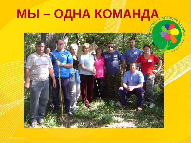 http://aida.ucoz.ru МЫ – ОДНА КОМАНДА