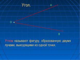А О В Углом называют фигуру, образованную двумя лучами, выходящими из одной